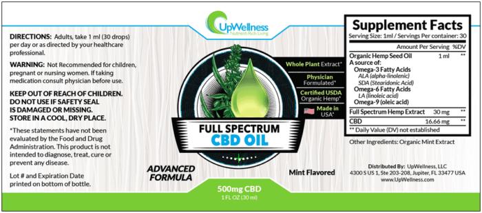 UpWellness Full Spectrum CBD Oil Ingredients
